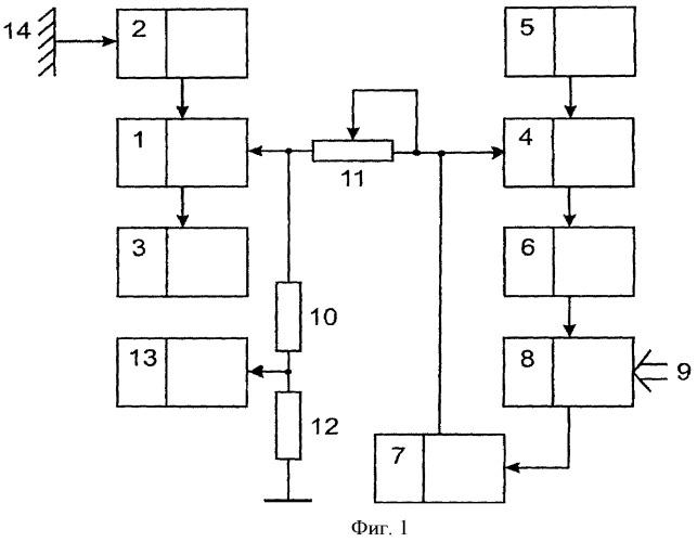 Устройство для дистанционного обнаружения источников альфа-излучения