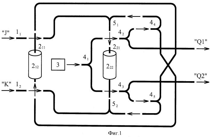 Оптический jk-нанотриггер