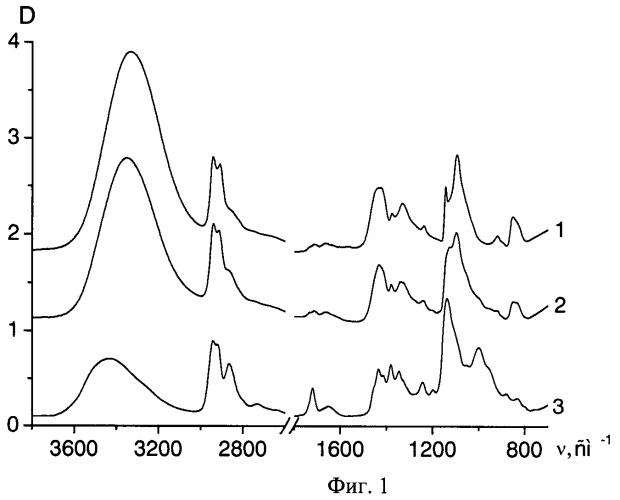Способ получения фотохромного материала на основе поливинилового спирта и фосфорно-вольфрамовой кислоты