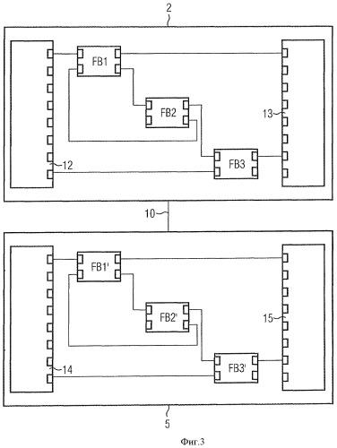 Способ синхронизации двух управляющих устройств и автоматическая система с резервированием