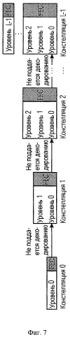 Масштабируемый информационный сигнал, устройство и способ для кодирования масштабируемого информационного контента, устройство и способ для исправления ошибок масштабируемого информационного сигнала