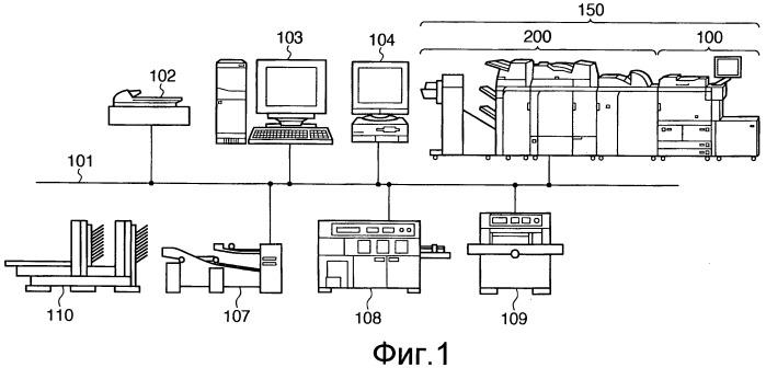 Устройство формирования изображения, способ управления им и машиночитаемый носитель хранения информации