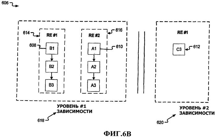 Многопоточная обработка электронных таблиц с использованием уровней зависимости