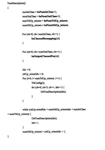 Кодирование и декодирование звука