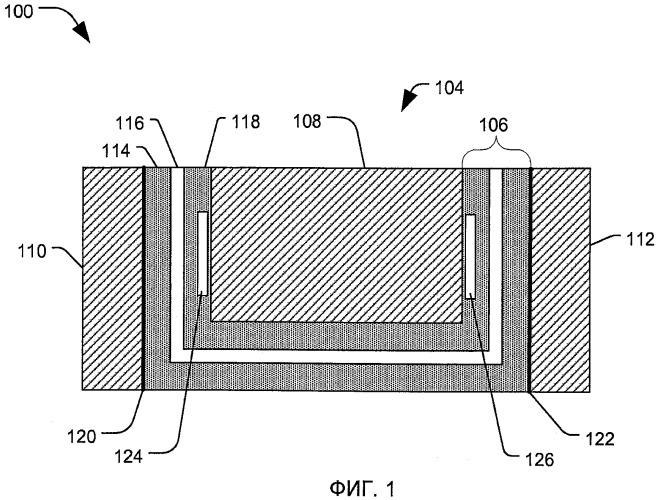 Способ формирования устройства на магнитных туннельных переходах