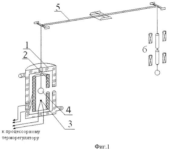 Способ определения параметров химического активирования нераспыляемых пористых геттеров
