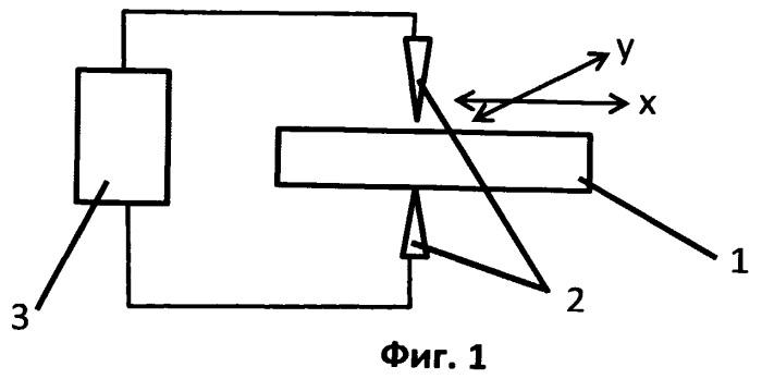 Способ изготовления термоэлектрического генератора