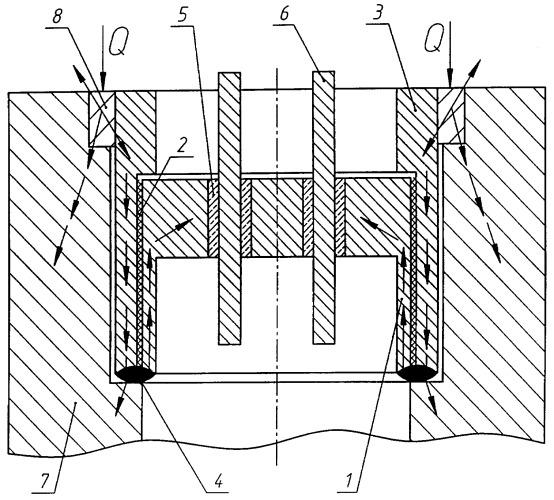 Термостойкая герметичная вилка и способ ее монтажа