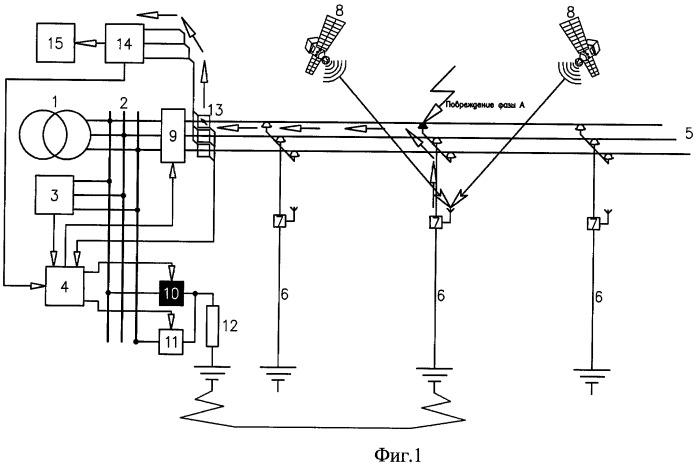 Способ дистанционной идентификации опоры с замыканием на землю в сетях с изолированной нейтралью посредством спутниковой навигации