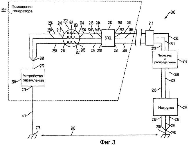 Способ и система для ограничения тока в генераторе переменного тока