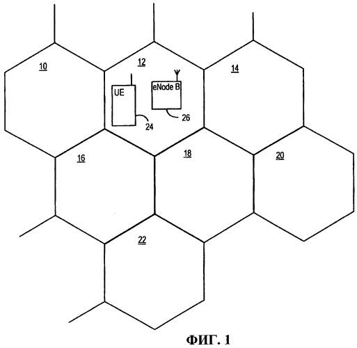 Способ и схема для уровня активности событийно запускаемого адаптивного обнаружения сот при прерывистом приеме