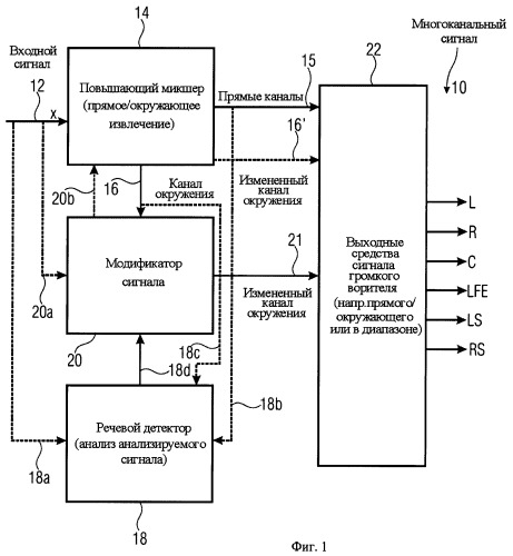 Устройство и способ для генерации многоканального сигнала, использующие обработку голосового сигнала