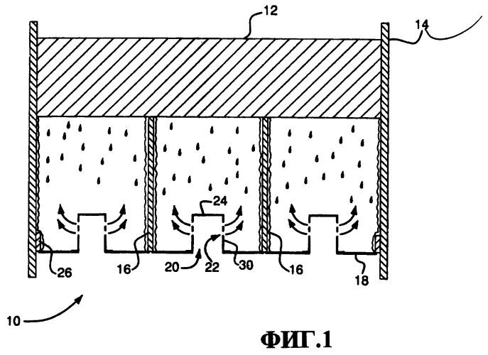Сборник и перераспределитель жидкости для насадочных колонн