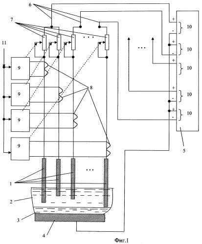 Способ электрошлакового литья прокатных валков