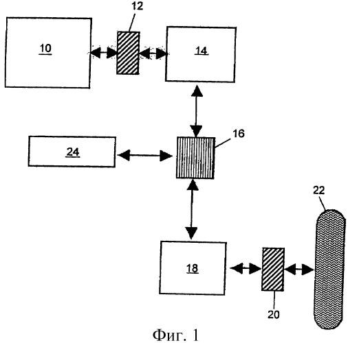 Гибридная двигательная и трансмиссионная система для мотоциклов