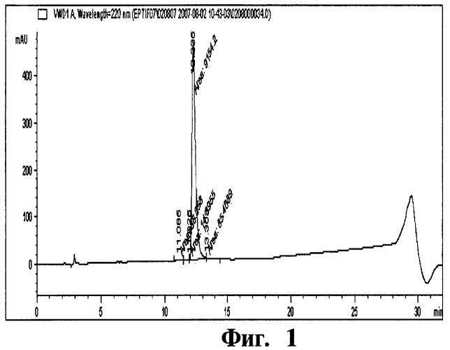 Способ очистки циклического или нециклического пептида