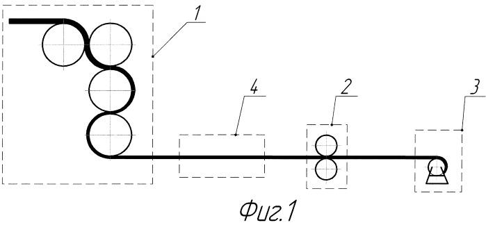Способ производства полимерной пленки