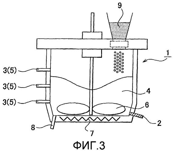 Способ гидролиза растительного волокнистого материала для получения и выделения сахарида, включающего глюкозу