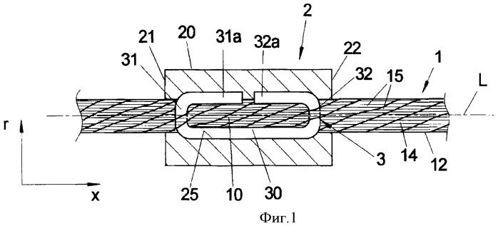 Трос из синтетического волокна с соединительным элементом