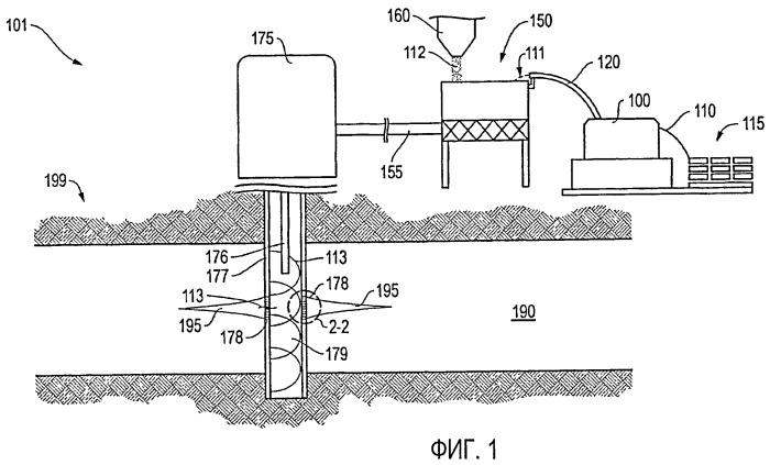 Способ обработки скважины на нефтепромысле смесью текучей среды и волокна (варианты)