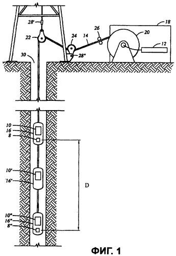 Автономный контроль глубины для скважинного оборудования