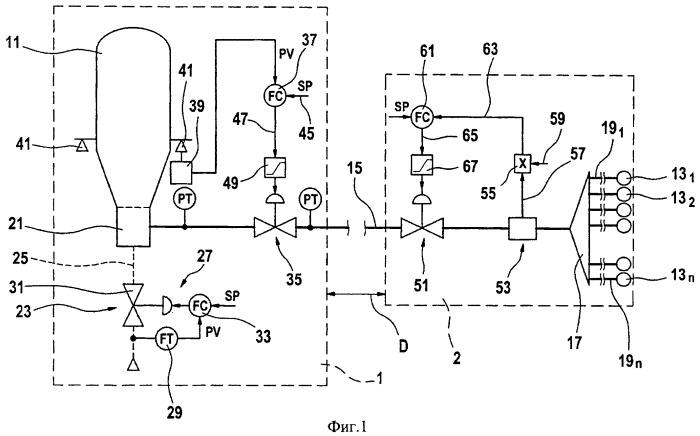 Система вдувания для твердых частиц