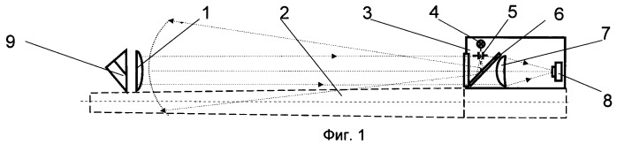 Устройство для измерения изгиба артиллерийского ствола