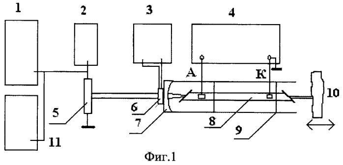 Способ бесконтактного измерения нановибраций поверхности