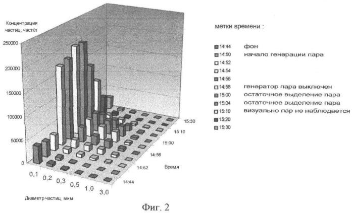Устройство детектирования течей пароводяной смеси из трубопровода