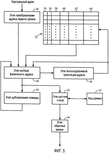 Способ и устройство трансляции адреса