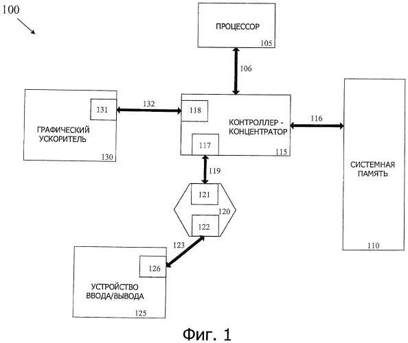 Способ обеспечения различной длины пакетов в протоколе передачи данных
