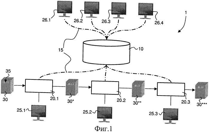 Способ и система для контролируемого производства защищенных документов, в особенности банкнот