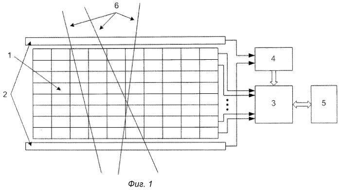 Способ калибровки мюонных годоскопов
