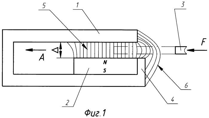 Магнитная система привода