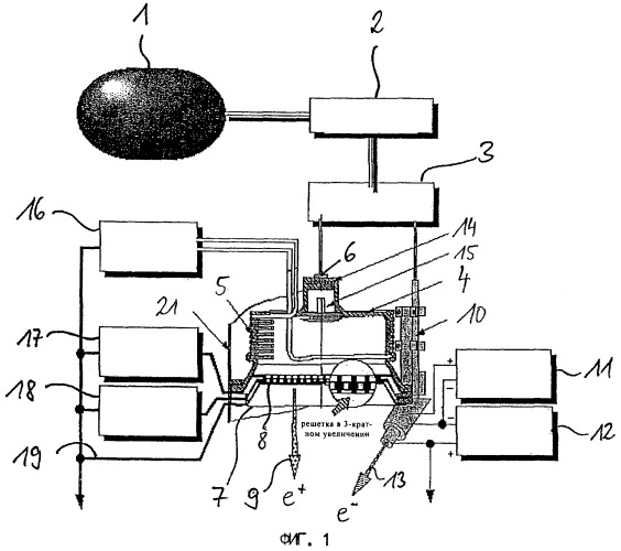Высокочастотный генератор для ионных и электронных источников