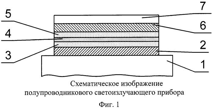 Полупроводниковый светоизлучающий прибор