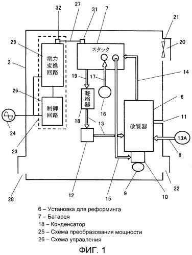 Система генерирования мощности на топливных элементах