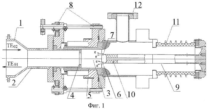 Переключаемый электронным пучком коммутатор для активного компрессора свч импульсов
