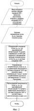 Способ оптимального размещения и ориентации приемного/передающего излучателя в виде коаксиально расположенных диэлектриков цилиндрической формы в фокальной области используемых коллимирующих поверхностей