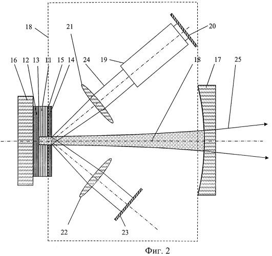 Полупроводниковый дисковый лазер
