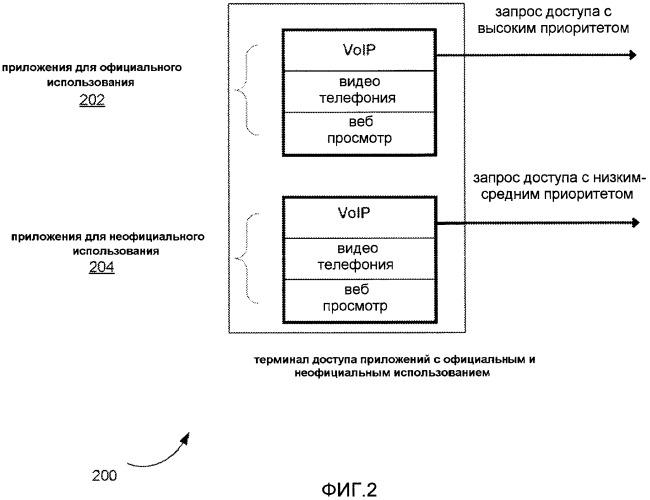 Надежные услуги пакетных данных, связанные с сетями связи
