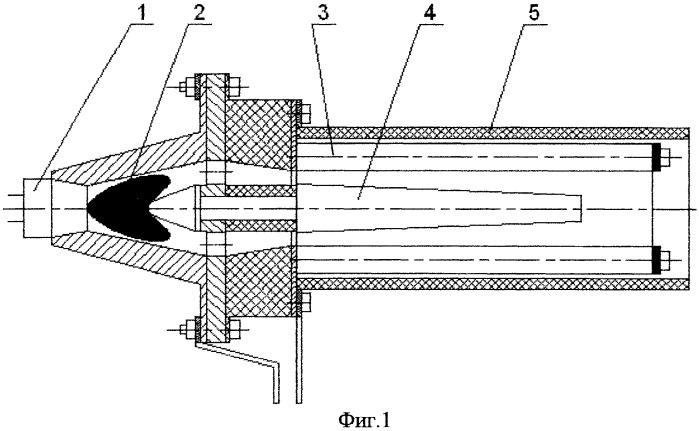 Способ получения высокоэнергетических импульсно-периодических плазменных потоков в газах атмосферного и повышенного давления