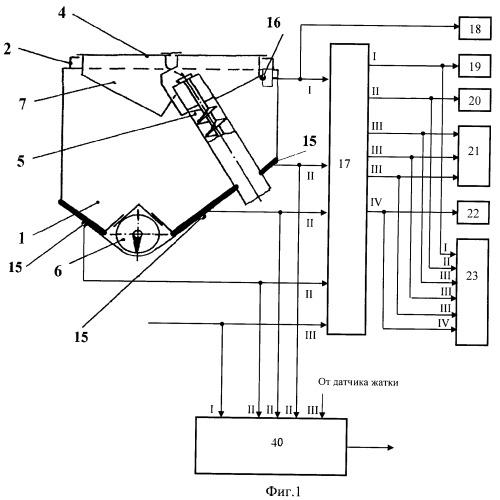 Способ информационного обеспечения процесса уборки зерна комбайном и устройство для его осуществления