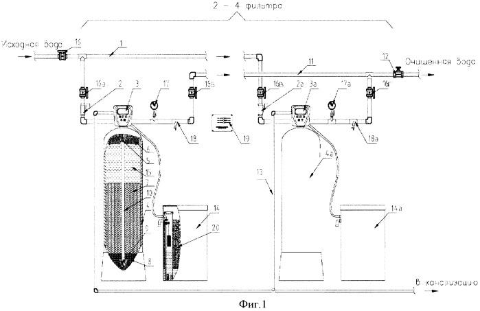 Композиция фильтрующих материалов, установка и способ для глубокой очистки воды от солей жесткости