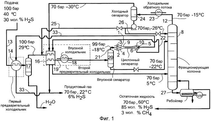 Способ и система удаления h2s из потока природного газа
