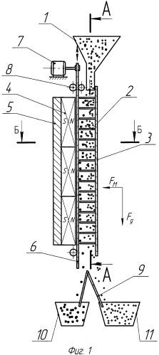 Способ магнитной сепарации мелкодисперсных слабомагнитных сыпучих продуктов и сепаратор магнитный для его осуществления