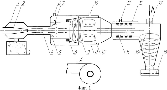 Способ получения нанодисперсных порошков и устройство для его осуществления