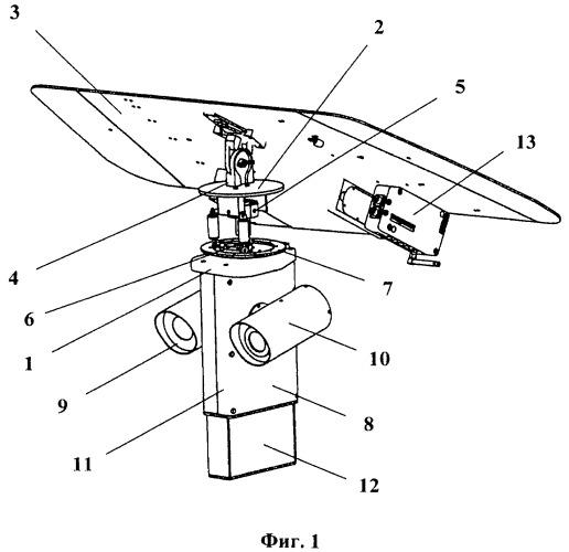 Комплекс воздушного наблюдения на основе привязного аэростата