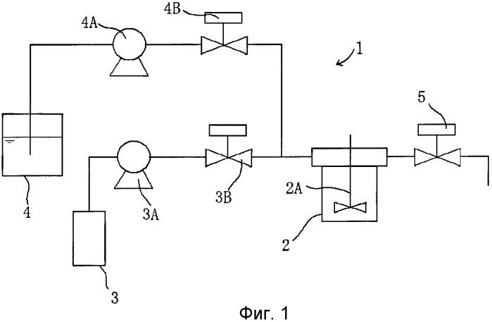 Способ улучшения проводимости проводящего полимерного продукта