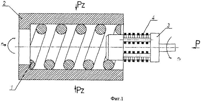 Способ упрочнения цилиндрических винтовых пружин